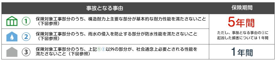 kashihoken_zu1